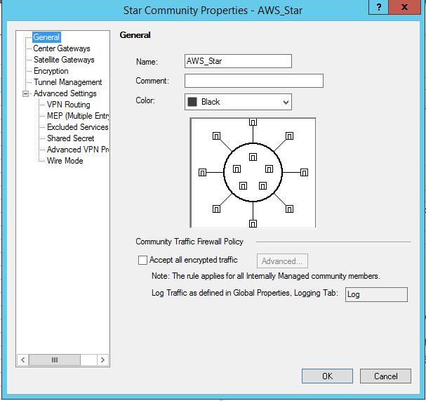 Vpn client windows freeware - Puerto de conexion remota ...