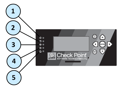 Check Point 15000 and 23000 Appliances Getting Started Guide