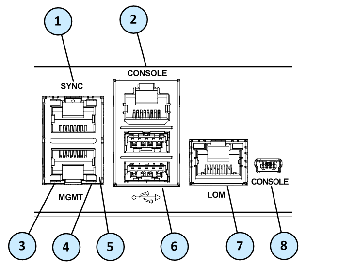 Check Point 5000 Appliances Getting Started Guide