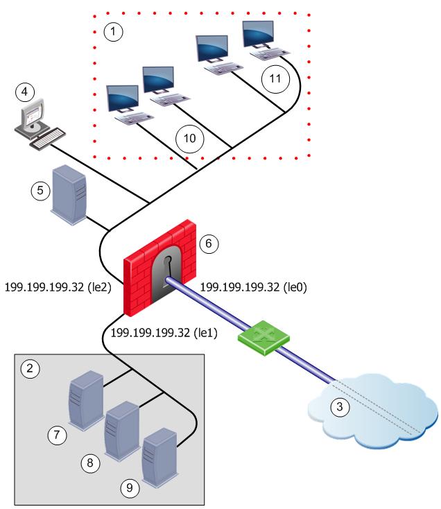 websense web security gateway admin guide