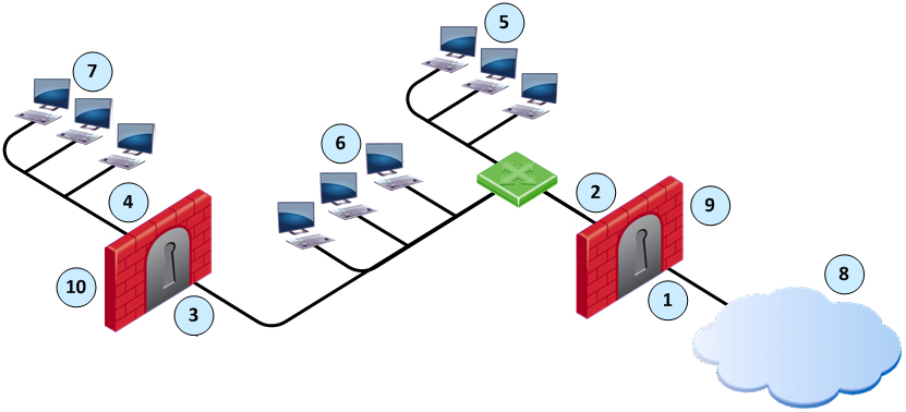 how to create policy in checkpoint firewall