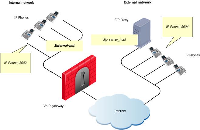 Basic configuration basic configuration workflow ccuart Choice Image