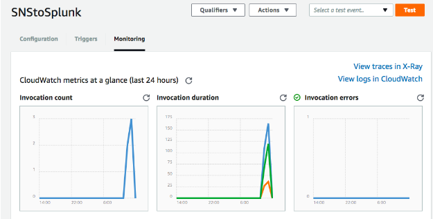 Integrate Splunk with CloudGuard Dome9