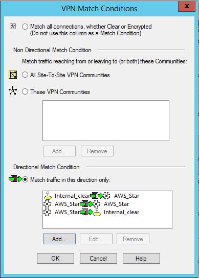 How to configure IPsec VPN tunnel between Check Point
