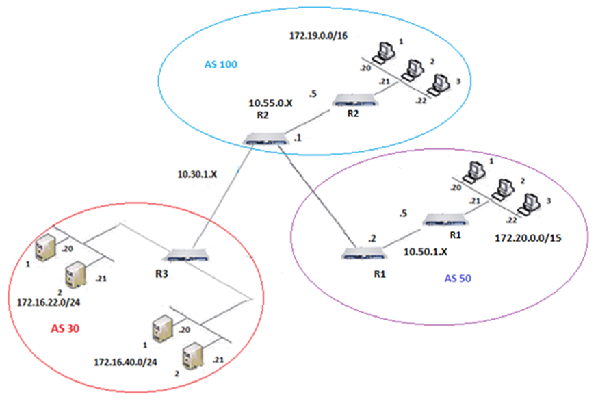 How to configure BGP Path Attributes on Gaia OS