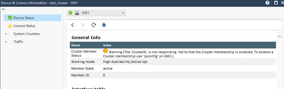 ClusterXL status