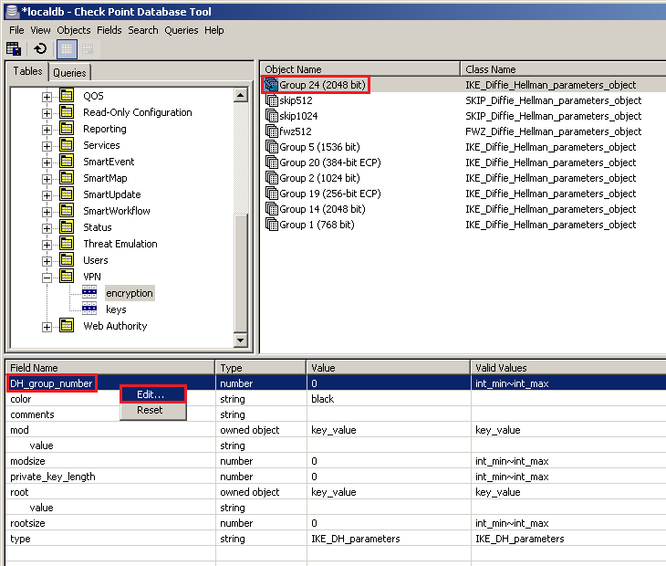 Defining Advanced Diffie-Hellman Groups for IKE in Site-to