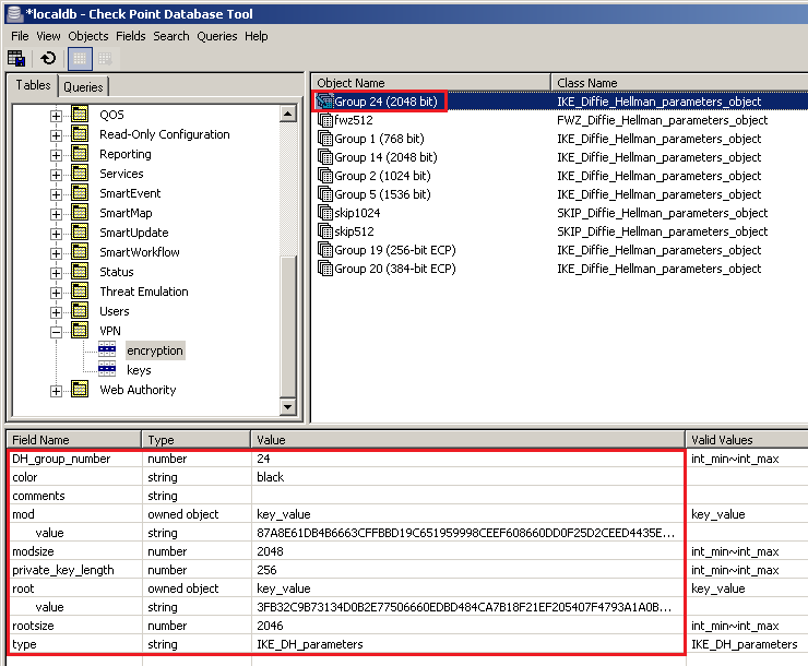 Defining Advanced Diffie-Hellman Groups for IKE in Site-to-Site VPN