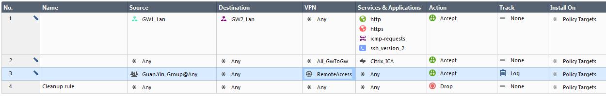 LDAP Configuration - Best Practice