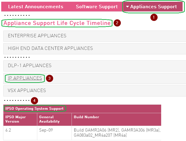 Check Point Support Lifecycle Policy / End of Support Dates