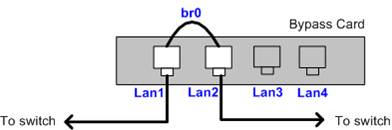 bypass diagram