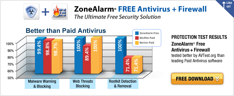 ZoneAlarm FREE Antivirus + Firewall, The Ultimate Free Security Solution, Faster, lighter and easier then two separate products, Single easy-to-use interface, Antivirus and Anti-spyware, Two-way Firewall, FREE! Download Now